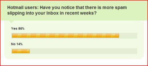 hotmailsurvey1
