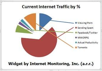 IT_traffic